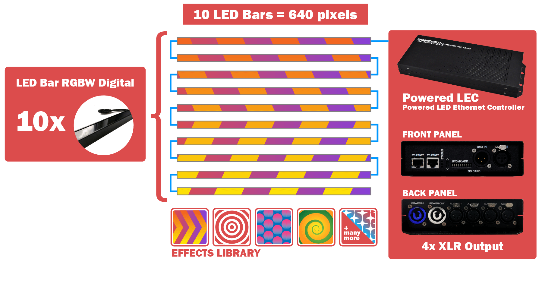 RGBW Digital LED Bars for stage rentals, events and