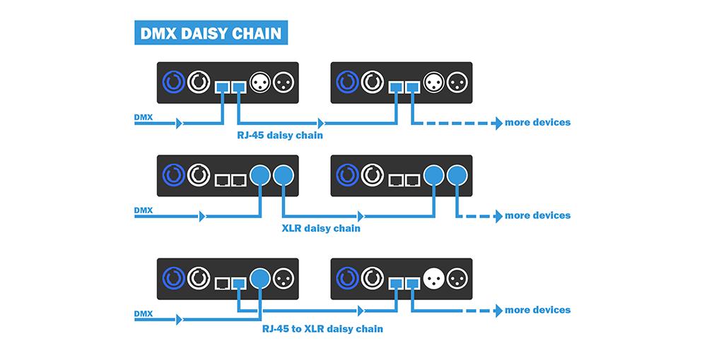 Untitled-1_0000s_0000_mr-dimmer_daisy-chain_DMX